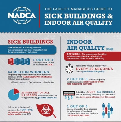 Welcome to NADCA's Consumer Resources Section for Commercial HVAC System Cleaning Projects.   banner